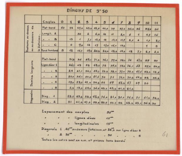 PLAN DE CONSTRUCTION - DINGHY 5, 50 M (1947)