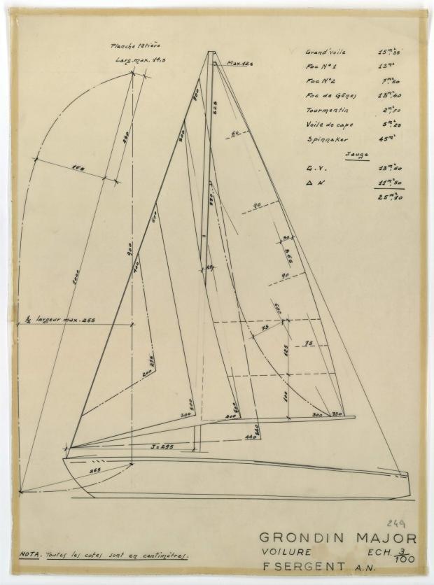 PLAN DE VOILURE/GREEMENT - GRONDIN MAJOR (1952)