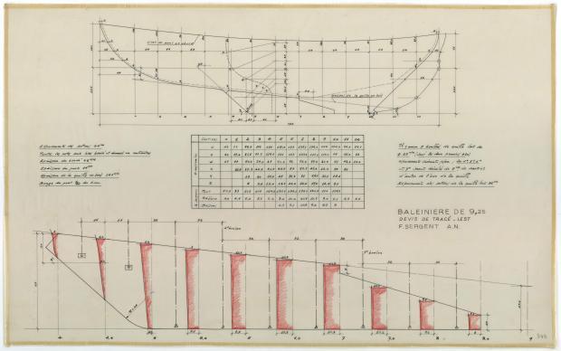 PLAN DE CONSTRUCTION - St Michaël balenière de 9.25 m (1954)