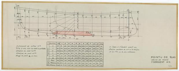 PLAN DE CONSTRUCTION - Pointu 9,50 m (1954)