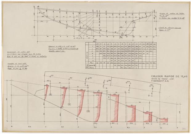 PLAN DE DERIVE/QUILLE - VARNA,DORIS, MISTRAL CRUISER RAPIDE 12,20 m (1960)