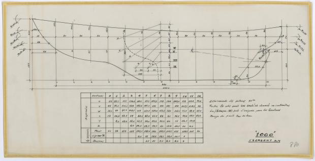 PLAN DE CONSTRUCTION - MILLE MOTOR SAILOR 10 M (1962)