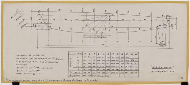 PLAN DE CONSTRUCTION - ESPADON 8,50 M (1963)