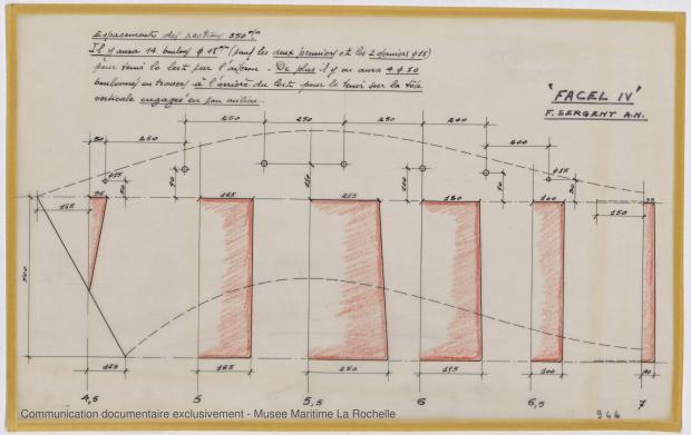 PLAN DE DERIVE/QUILLE - Thetis III , Facel IV & Ste Anne IV 11,50 m (1964)