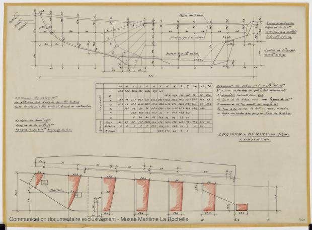 PLAN DE DERIVE/QUILLE - Papsy  Cruiser à dérive 9,50 m (1964)
