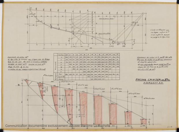 PLAN DE CONSTRUCTION - Freya III racing cruise 9,50 m (1965)