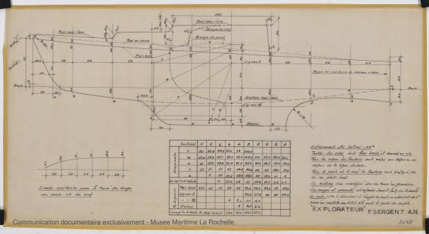 PLAN DE CONSTRUCTION - Explorateur peche promenade 5,76 m (1966)