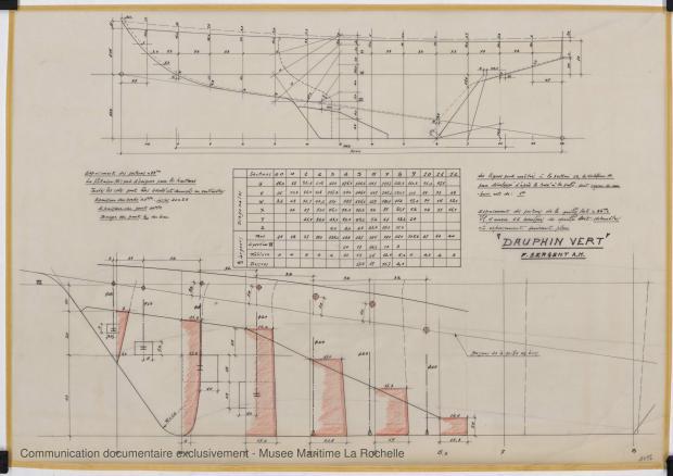 PLAN DE DERIVE/QUILLE - Dauphin vert  10,00 m (1966)
