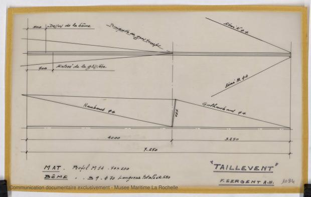 PLAN DE VOILURE/GREEMENT - Taillevent  Sloop 6,50 m (1967)