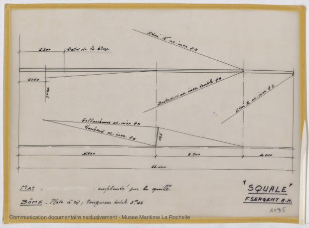 PLAN DE VOILURE/GREEMENT - Shark (minishark) & Squale  9 m (1967)