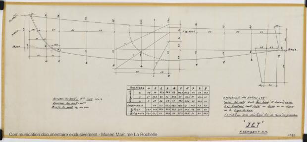 PLAN DE CONSTRUCTION - Jet  5,90 m (1968)