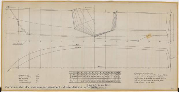PLAN DE COQUE - Vedette 8,50m, 10m, 15 m (1968)