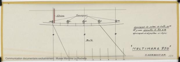 PLAN DE DERIVE/QUILLE - Pegasus, Aramis, Multimar. 9,50 m (1970)