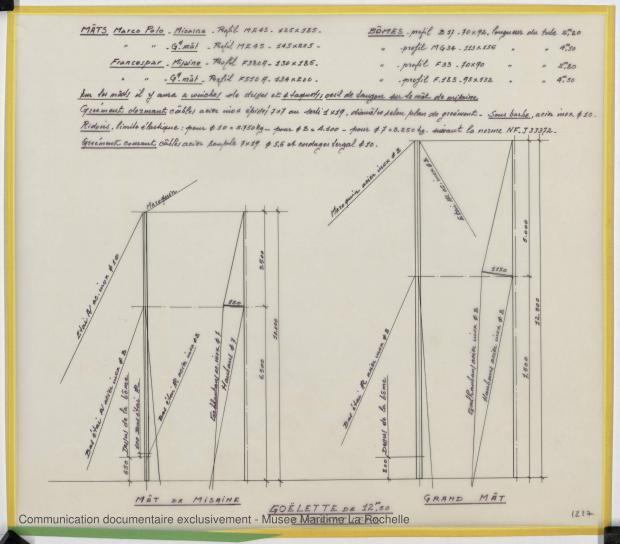 PLAN DE VOILURE/GREEMENT - Jean de la lune, Goelette 12,50 m (1970)