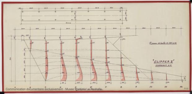 PLAN DE CONSTRUCTION - Clipper II 9 m (1970)