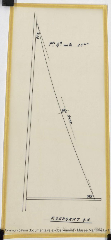 PLAN DE VOILURE/GREEMENT - Agami II Cruiser rapide 10,65 m (1970)