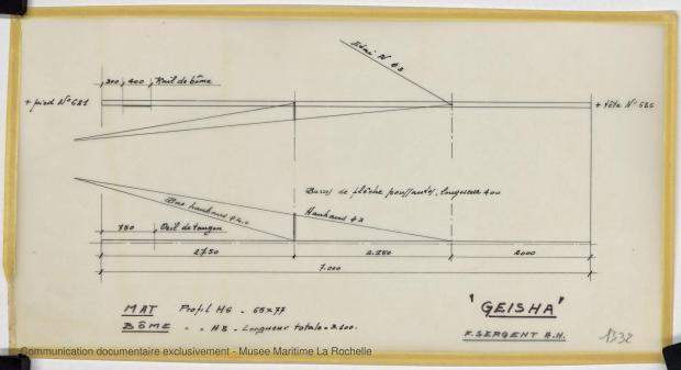 PLAN DE VOILURE/GREEMENT - Geisha 5,75 m (1972)