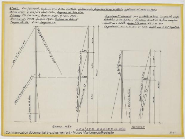 PLAN DE VOILURE/GREEMENT - Croiser rapide 14,60 m (1973)