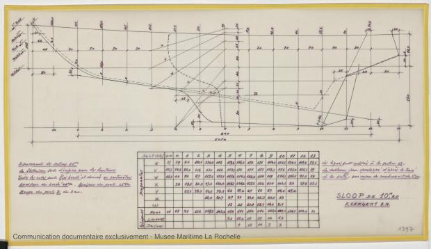 PLAN DE CONSTRUCTION - Locrido, Comores (amateurs) Sloop 10,50 m (1973)