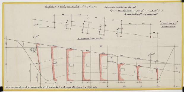 PLAN DE DERIVE/QUILLE - Locrido, Comores (amateurs) Sloop 10,50 m (1973)