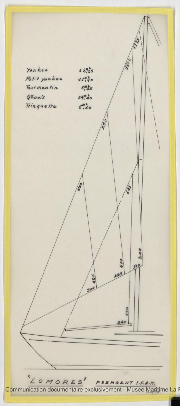 PLAN DE VOILURE/GREEMENT - Locrido, Comores (amateurs) Sloop 10,50 m (1973)