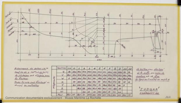 PLAN DE CONSTRUCTION - Judoka, 8,40 m (1973)