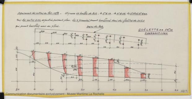 PLAN DE DERIVE/QUILLE - Goelette 14,75 m (1974)