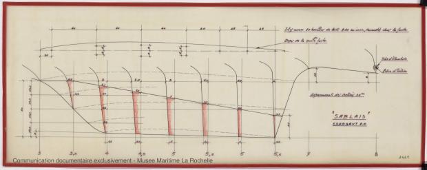 PLAN DE DERIVE/QUILLE - Sablais, 6,40 m (1975)