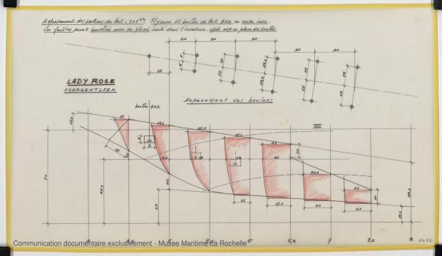 PLAN DE DERIVE/QUILLE - Lady Rose, 9 m (1975)