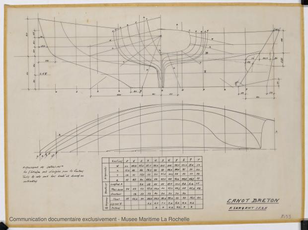 PLAN DE COQUE - Canot breton 6,25 m (1975)