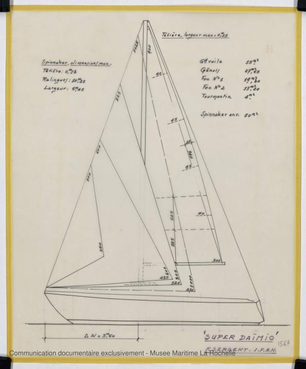 PLAN DE VOILURE/GREEMENT - Super Daïmio,  8,40 m (1976)