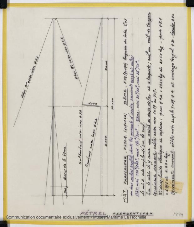 PLAN DE VOILURE/GREEMENT - PETREL     (1977)