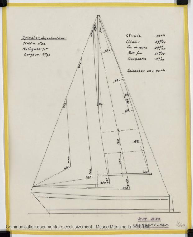 PLAN DE VOILURE/GREEMENT - K.M. 810      (1977)