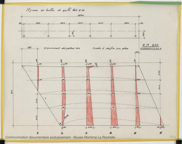 PLAN DE DERIVE/QUILLE - K.M. 810      (1977)