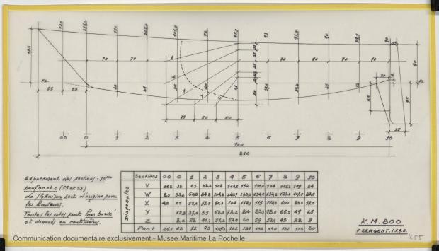 PLAN DE CONSTRUCTION - K.M. 810      (1977)