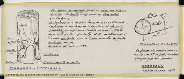 PLAN DE VOILURE/GREEMENT - Koantenn, Chaloupe 8.25 m (1978)
