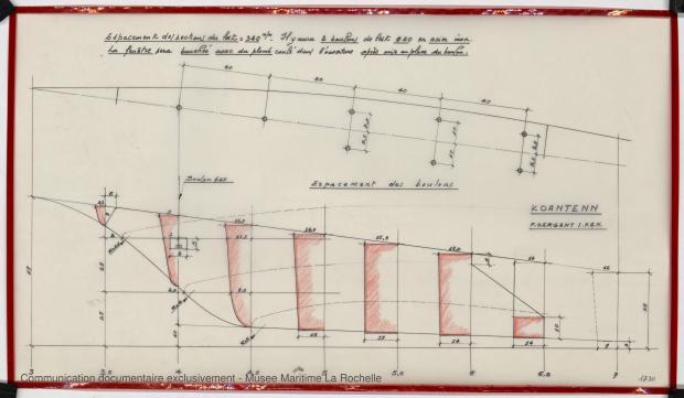 PLAN DE DERIVE/QUILLE - Koantenn, Chaloupe 8.25 m (1978)