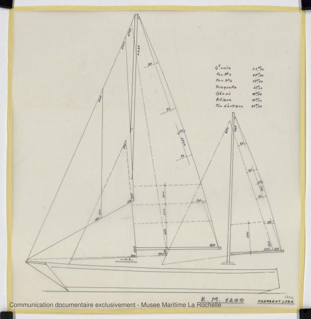 PLAN DE VOILURE/GREEMENT - K.M. 1200 (1978)