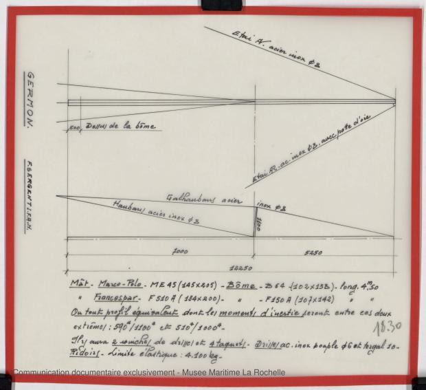 PLAN DE VOILURE/GREEMENT - GERMON (1980)