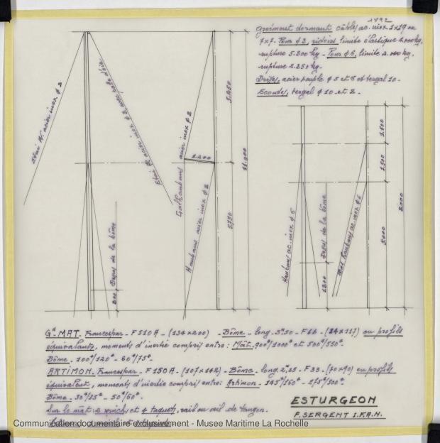 PLAN DE VOILURE/GREEMENT - ESTURGEON 10,50 M (1981)