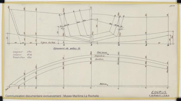 PLAN DE COQUE - COURLIS  5.50 M (1981)