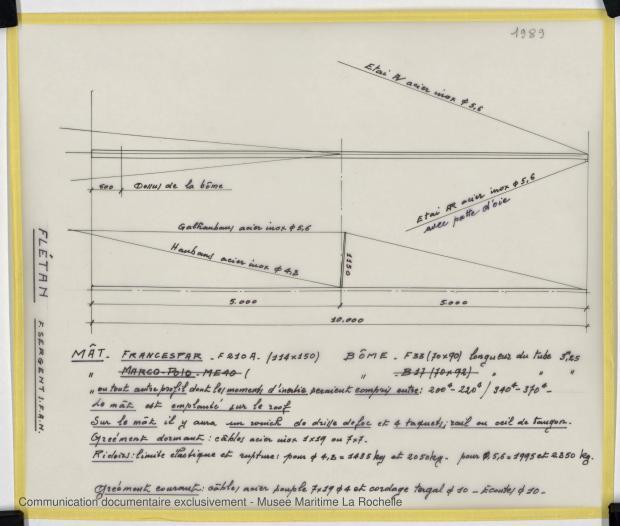 PLAN DE VOILURE/GREEMENT - FLETAN DERIVEUR 9 M (1984)