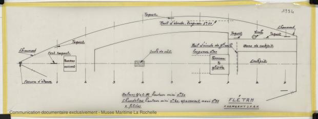 PLAN DE PONT - FLETAN DERIVEUR 9 M (1984)