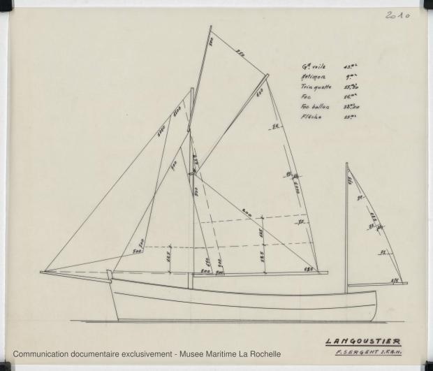 PLAN DE VOILURE/GREEMENT - KOMOG LANGOUSTIER 10.75 M (1985)