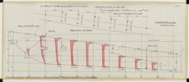 PLAN DE DERIVE/QUILLE - KOMOG LANGOUSTIER 10.75 M (1985)