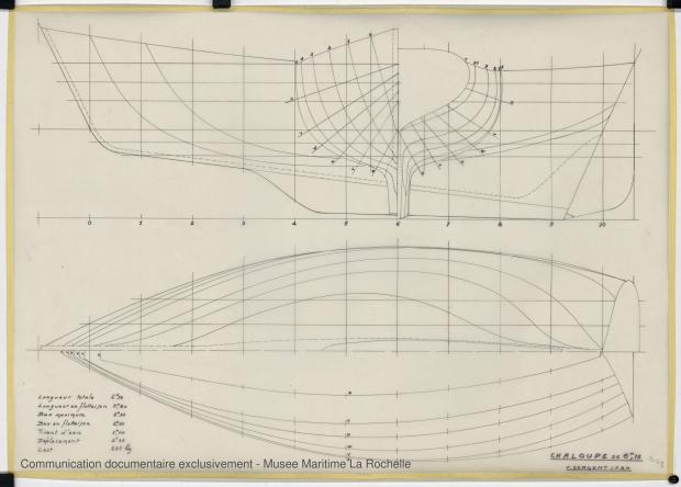 PLAN DE COQUE - CHALOUPE DE 6,75 M (1988)