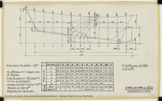 PLAN DE CONSTRUCTION - CHALOUPE DE 6,75 M (1988)