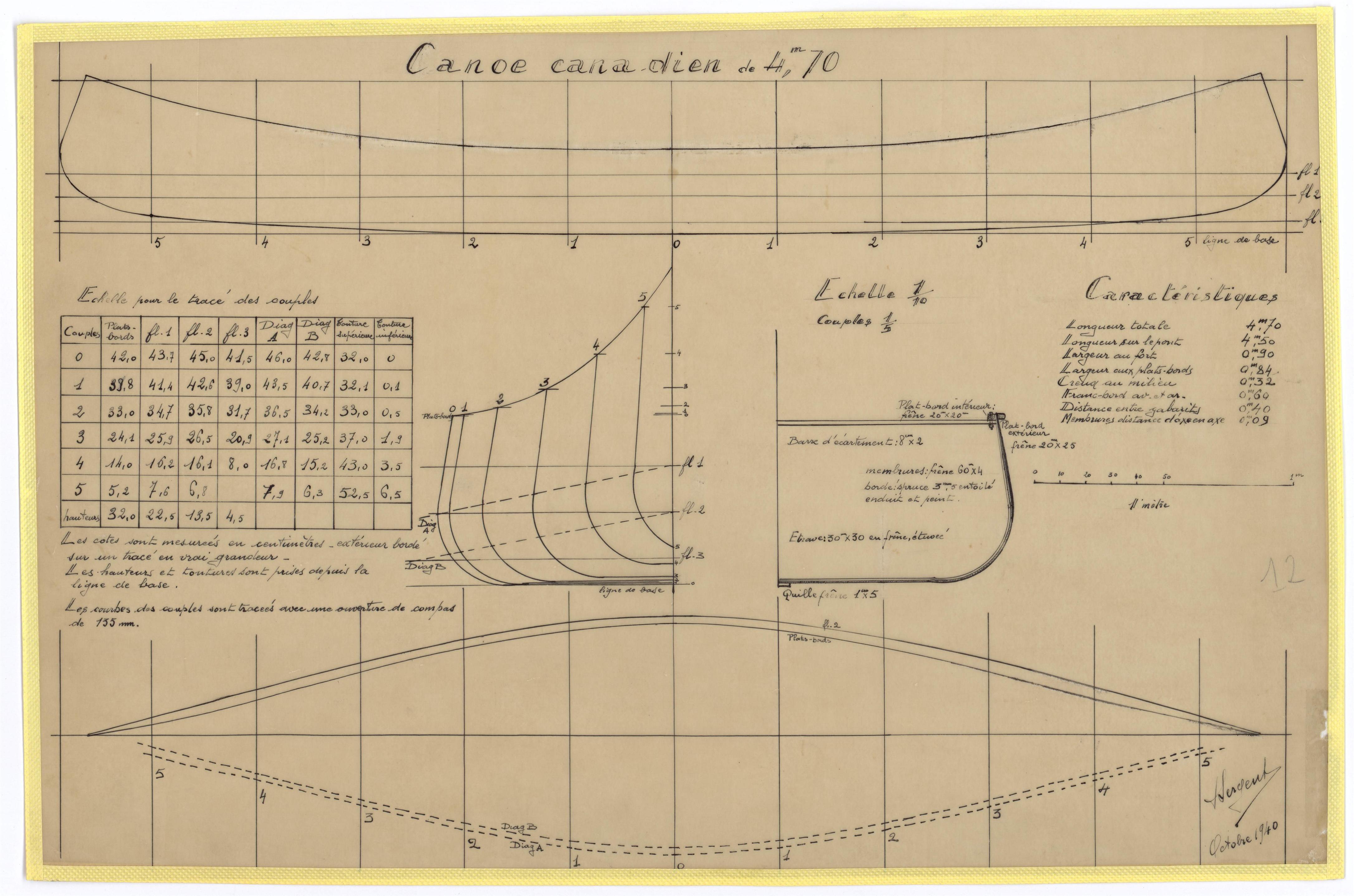 Plan canoe bois gratuit atelier retouche paris for Plan de construction